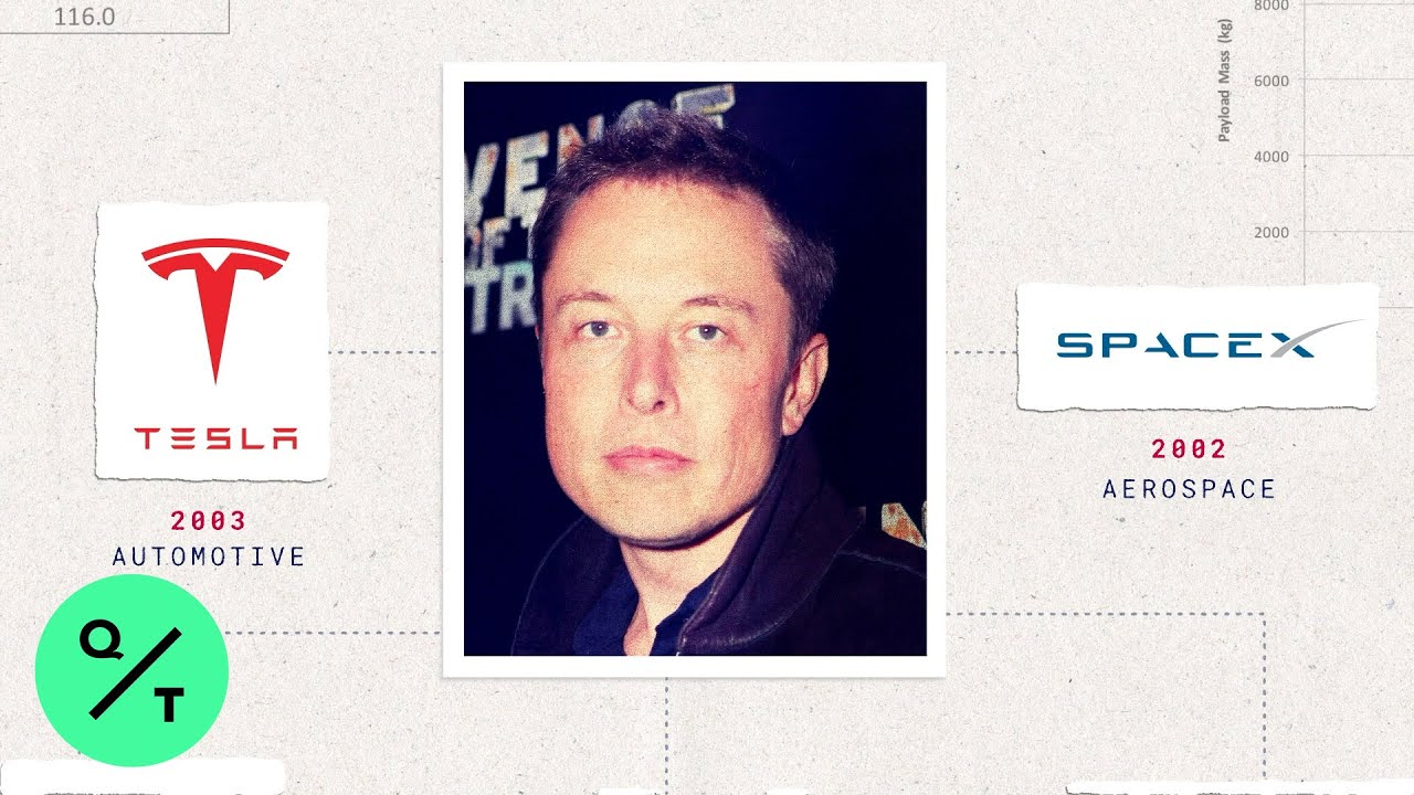How Elon Musk Defied His Detractors